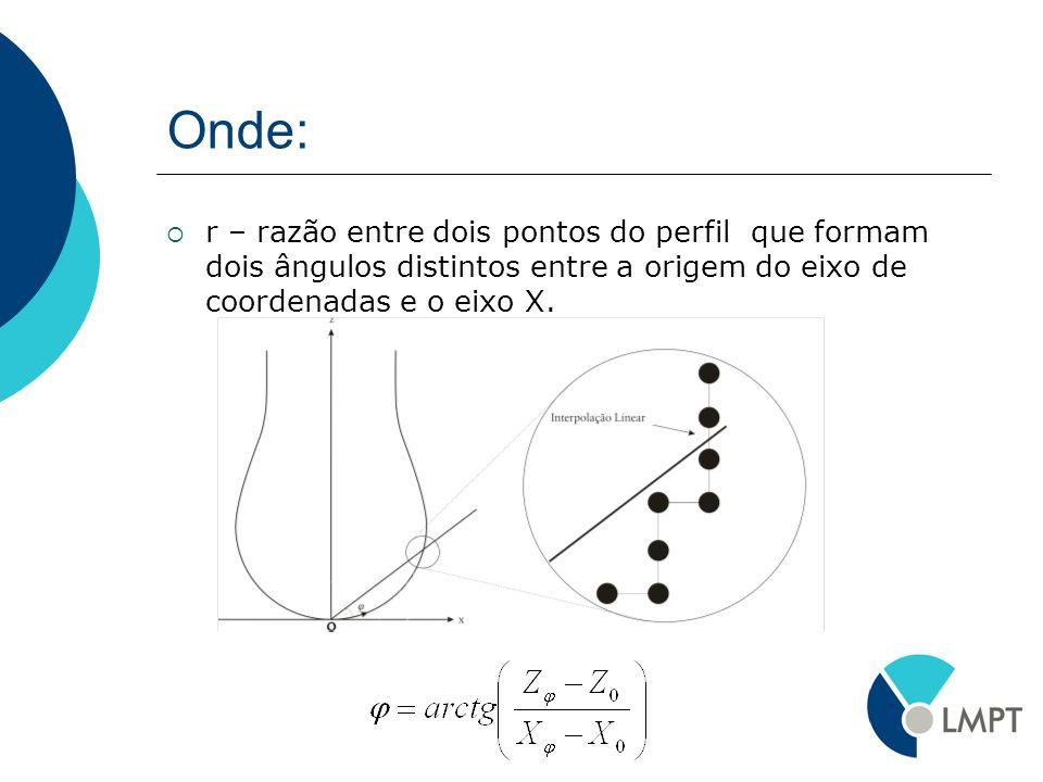 Onde: r – razão entre dois pontos do perfil que formam dois ângulos distintos entre a origem do eixo de coordenadas e o eixo X.