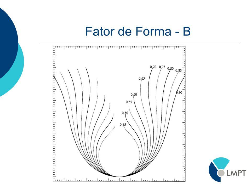 Fator de Forma - B