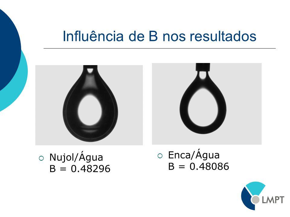 Nujol/Água B = 0.48296 Enca/Água B = 0.48086