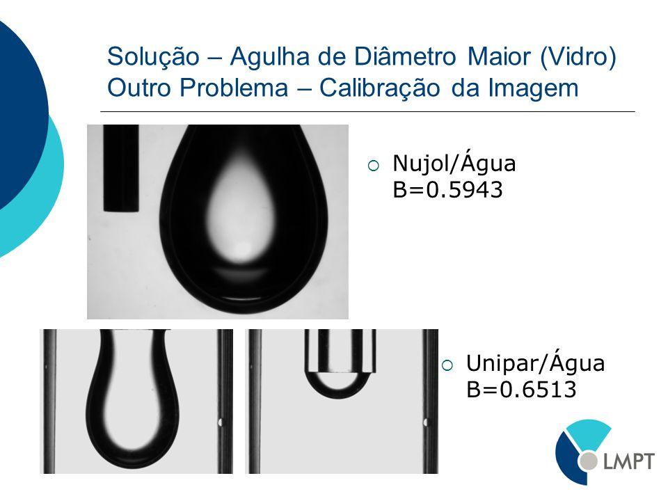 Solução – Agulha de Diâmetro Maior (Vidro) Outro Problema – Calibração da Imagem Unipar/Água B=0.6513 Nujol/Água B=0.5943