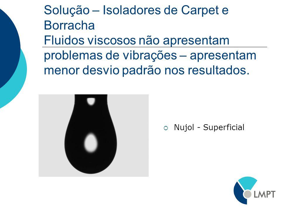 Solução – Isoladores de Carpet e Borracha Fluidos viscosos não apresentam problemas de vibrações – apresentam menor desvio padrão nos resultados. Nujo
