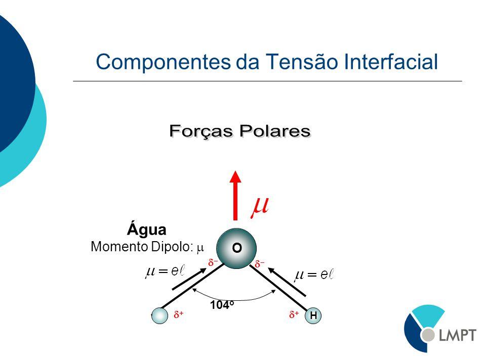 Componentes da Tensão Interfacial H O 104 o H Água Momento Dipolo: