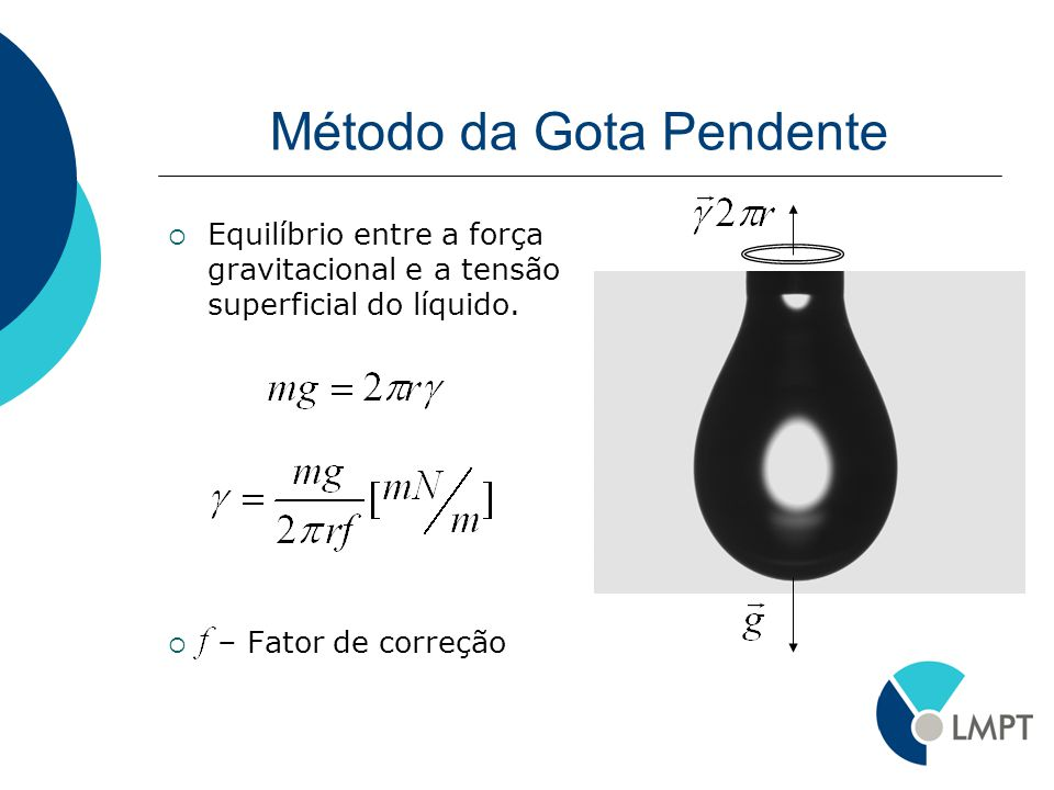 Método da Gota Pendente Equilíbrio entre a força gravitacional e a tensão superficial do líquido. – Fator de correção