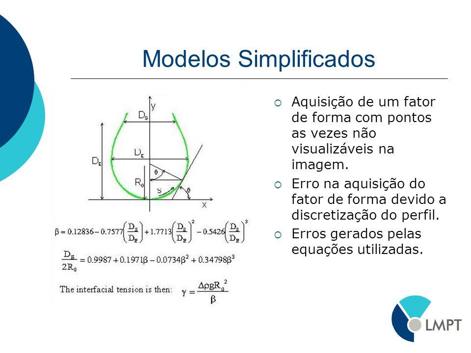 Modelos Simplificados Aquisição de um fator de forma com pontos as vezes não visualizáveis na imagem. Erro na aquisição do fator de forma devido a dis