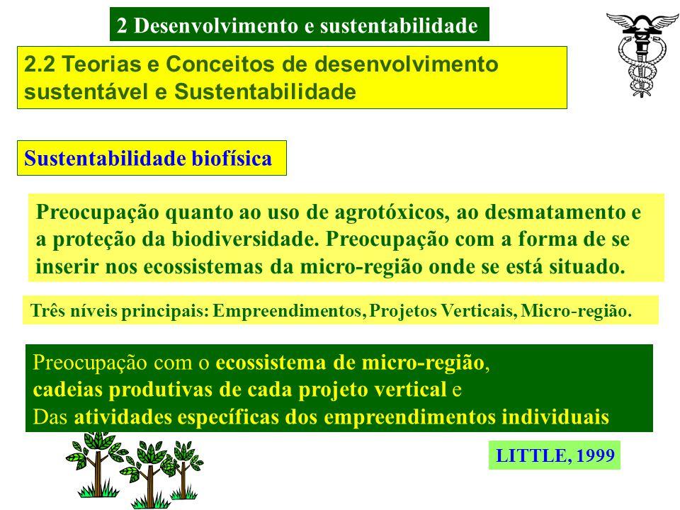 2 Desenvolvimento e sustentabilidade PFITSCHER, 2001 Conceito multidimensional do DS [...] para garantir a sustentabilidade de seus negócios é elimina