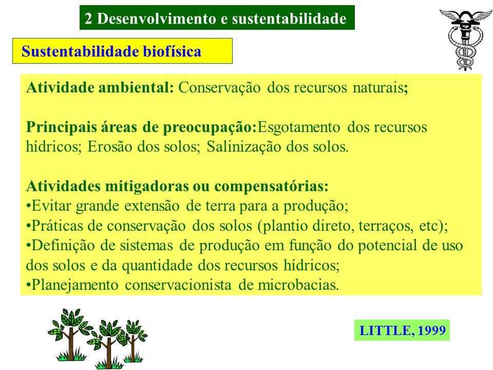 2 Desenvolvimento e sustentabilidade Sustentabilidade biofísica Atividade ambiental: Proteção ambiental; Principais áreas de preocupação: Contaminação