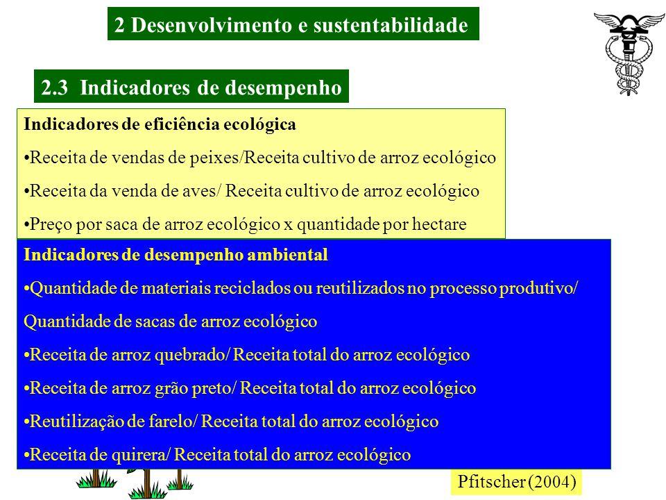 2 Desenvolvimento e sustentabilidade Sustentabilidade social Tipo de conflito sócio-ambiental: Sobre a pauperização. Principais grupos sociais envolvi