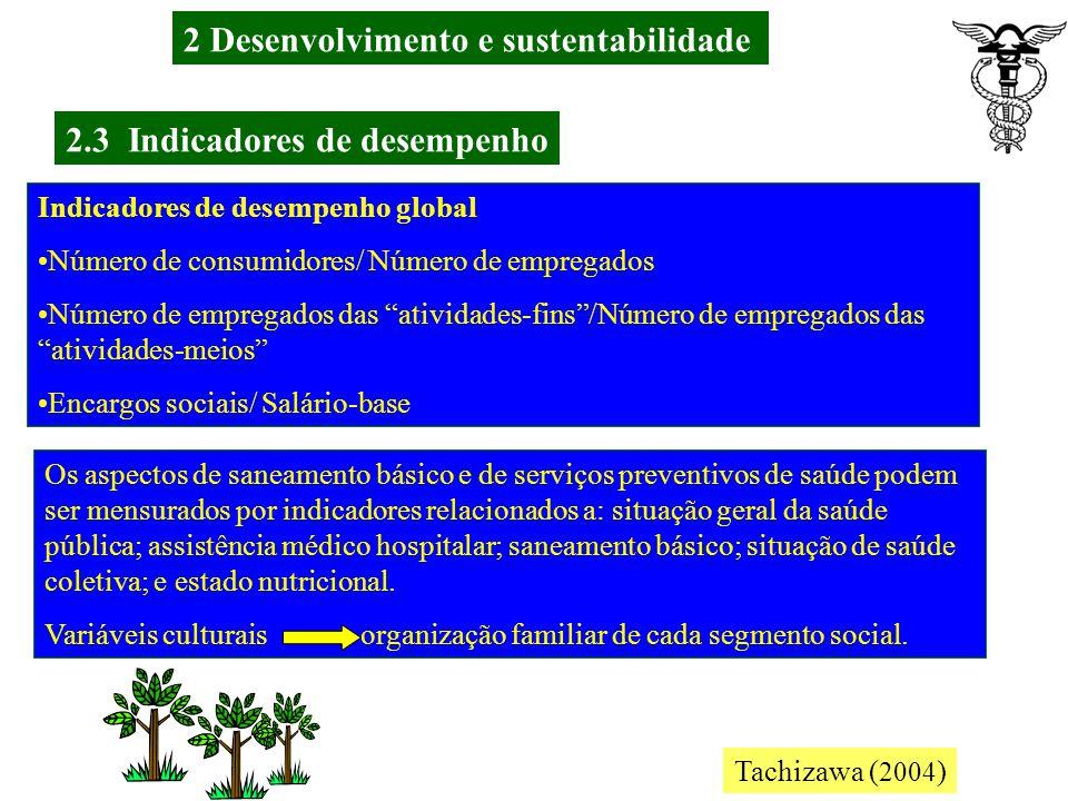 A responsabilidade Social e ambiental nas organizações. 1.5 Indicadores de gestão ambiental e responsabilidade social Pfitscher ( 2004 ) Receita de ve