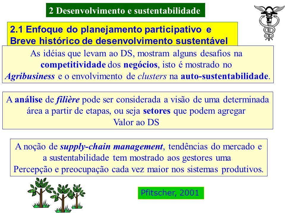 2 Desenvolvimento e sustentabilidade 2.1 Enfoque do planejamento participativo e Breve histórico de desenvolvimento sustentável As idéias que levam ao DS, mostram alguns desafios na competitividade dos negócios, isto é mostrado no Agribusiness e o envolvimento de clusters na auto-sustentabilidade.