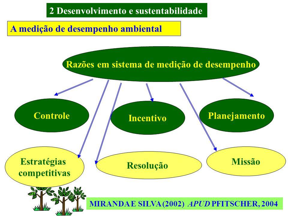 Gestão ambiental Gestão estratégica Políticas e ações Conservação Preservação Proteção ambiental Resguardar recursos Naturais Garantir a integridade d
