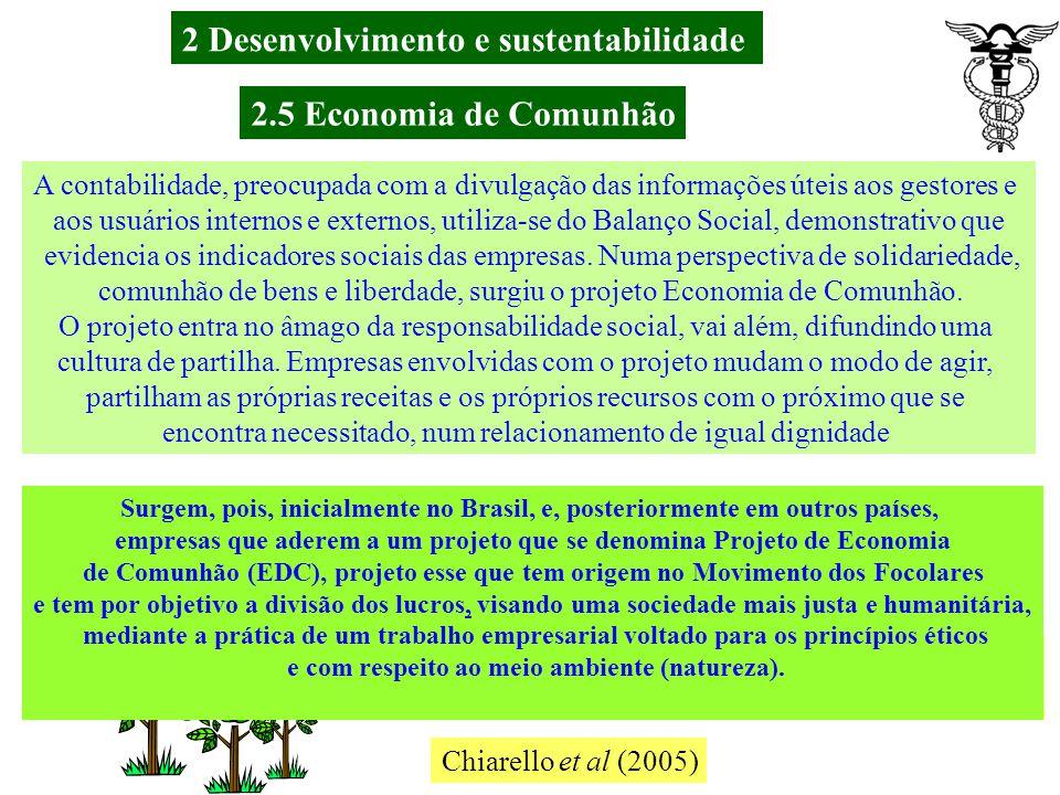 A medição de desempenho ambiental Visão geral da gestão ambiental Processo de Gestão ambiental Benefício meio Ambiente recuperado Receita do Meio Ambi