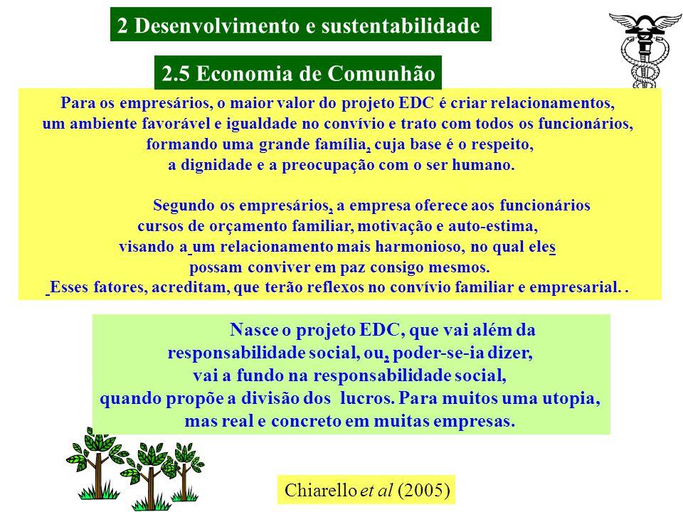 Chiarello et al (2005) Em julho de 1999, os sócios da empresa Metalsul participaram de um encontro internacional que abordava o tema Economia de Comunhão – EdC, realizado em Roma/Itália.
