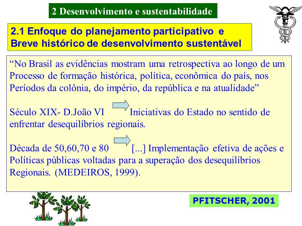2 Desenvolvimento e sustentabilidade No Brasil as evidências mostram uma retrospectiva ao longo de um Processo de formação histórica, política, econômica do país, nos Períodos da colônia, do império, da república e na atualidade Século XIX- D.João VI Iniciativas do Estado no sentido de enfrentar desequilíbrios regionais.