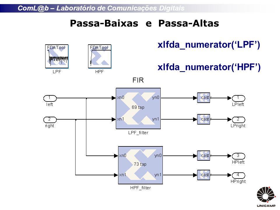 ComL@b – Laboratório de Comunicações Digitais Passa-Baixas e Passa-Altas FIR xlfda_numerator(LPF) xlfda_numerator(HPF)