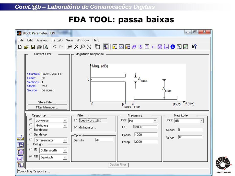 ComL@b – Laboratório de Comunicações Digitais FDA TOOL: passa baixas