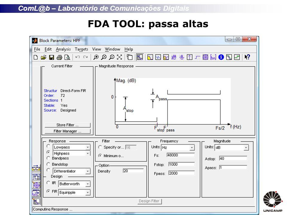 ComL@b – Laboratório de Comunicações Digitais FDA TOOL: passa altas