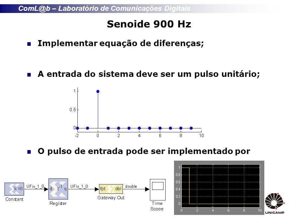 ComL@b – Laboratório de Comunicações Digitais Senoide 900 Hz Implementar equação de diferenças; A entrada do sistema deve ser um pulso unitário; O pul