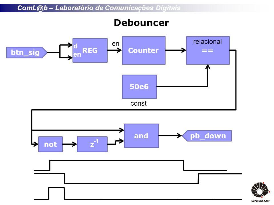 ComL@b – Laboratório de Comunicações Digitais Debouncer REG btn_sig d en Counter en == 50e6 const relacional not z and pb_down