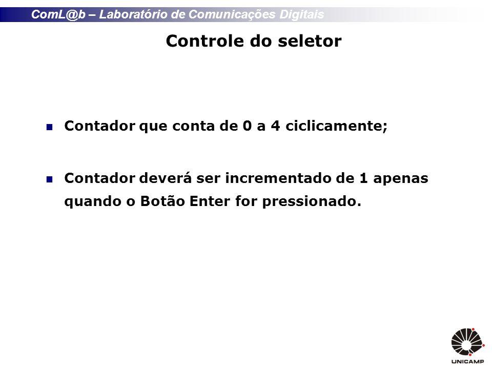 ComL@b – Laboratório de Comunicações Digitais Controle do seletor Contador que conta de 0 a 4 ciclicamente; Contador deverá ser incrementado de 1 apen