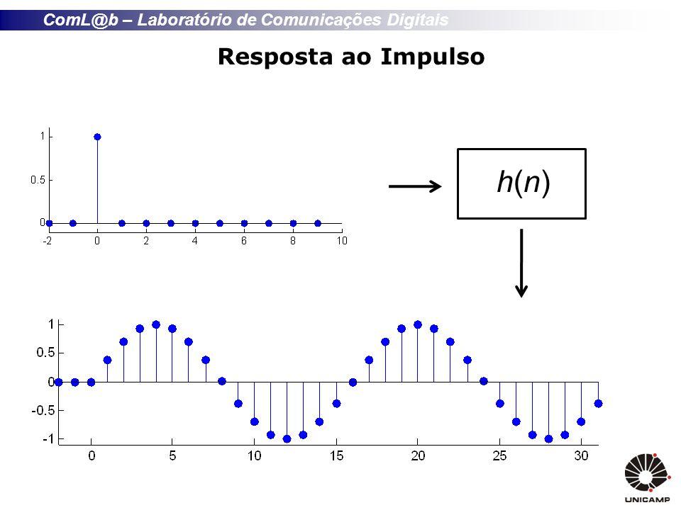 ComL@b – Laboratório de Comunicações Digitais Tarefas Síntese de uma senoide de 12 kHz Síntese de uma senoide de 900 Hz Filtro passa-baixas de 2 kHz Filtro passa-altas de 2 kHz De-bouncing para o botão Enter Seletor de 5 entradas