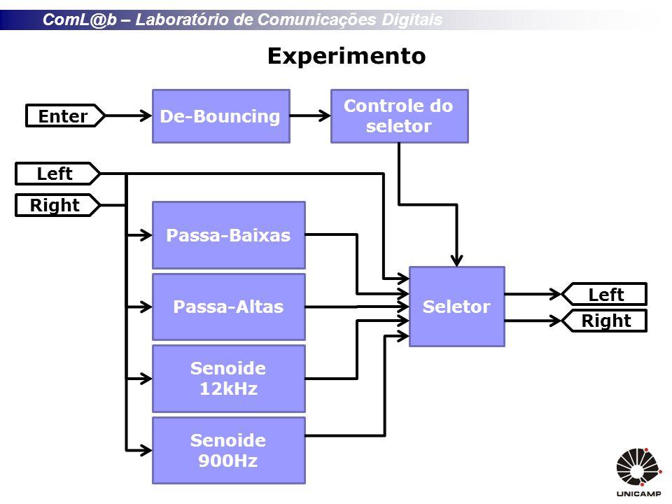 ComL@b – Laboratório de Comunicações Digitais Experimento Left Right Enter De-Bouncing Controle do seletor Passa-Baixas Passa-Altas Seletor Senoide 12