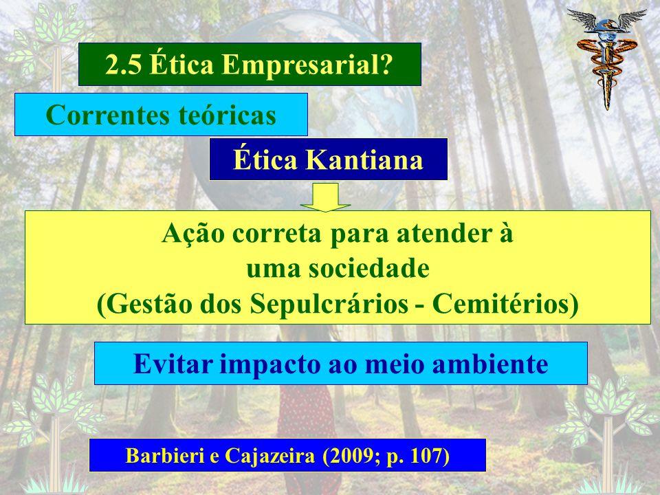2.5 Ética Empresarial? Barbieri e Cajazeira (2009; p. 107) Ética Kantiana Ex.: Uma empresa solicita empréstimo ao banco, mesmo sabendo que não irá qui