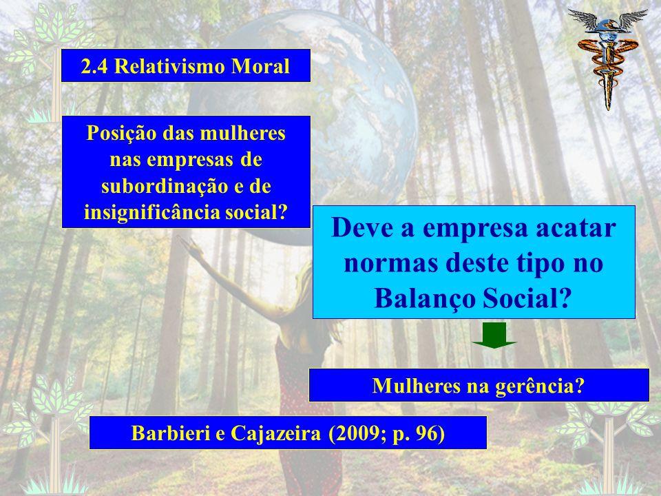 2.4 Relativismo Moral Posição das mulheres nas empresas de subordinação e de insignificância social.