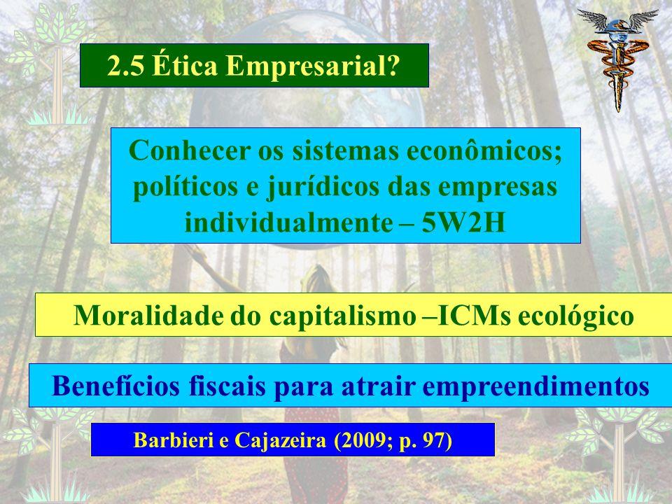 2.5 Ética Empresarial? Barbieri e Cajazeira (2009; p. 97) Tem por objetivo dar respostas aos gestores das empresas É o estudo das normas morais. Quais