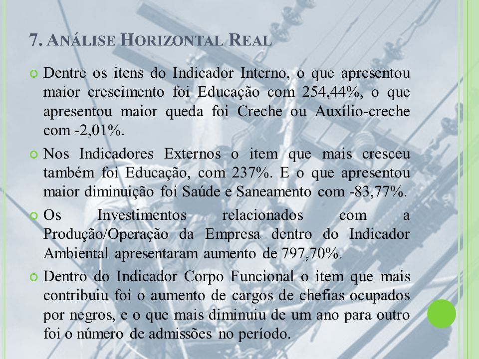7. A NÁLISE H ORIZONTAL R EAL Dentre os itens do Indicador Interno, o que apresentou maior crescimento foi Educação com 254,44%, o que apresentou maio