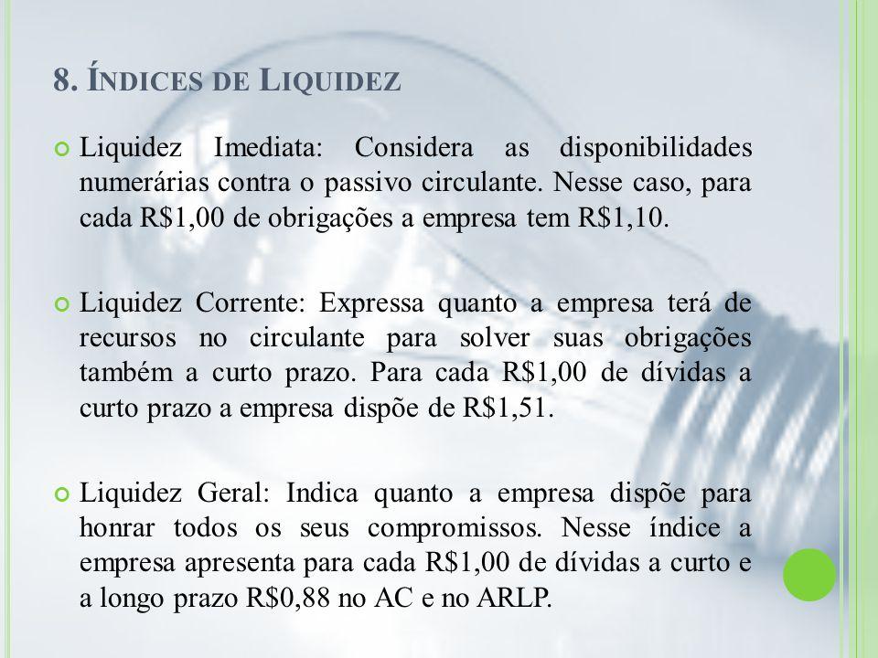 8. Í NDICES DE L IQUIDEZ Liquidez Imediata: Considera as disponibilidades numerárias contra o passivo circulante. Nesse caso, para cada R$1,00 de obri