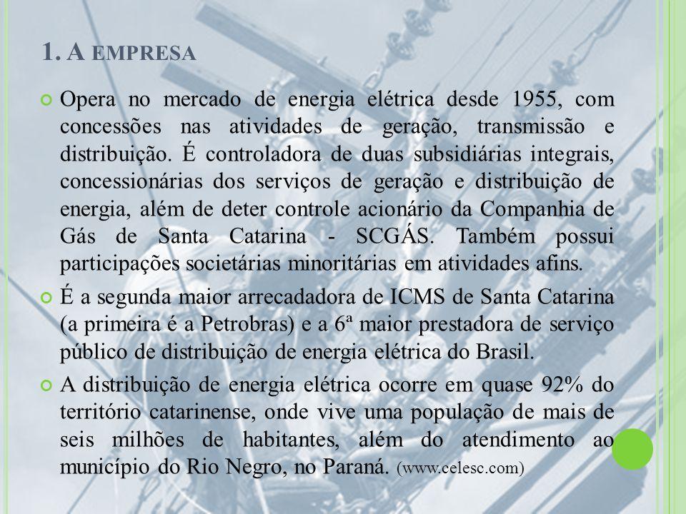 1. A EMPRESA Opera no mercado de energia elétrica desde 1955, com concessões nas atividades de geração, transmissão e distribuição. É controladora de