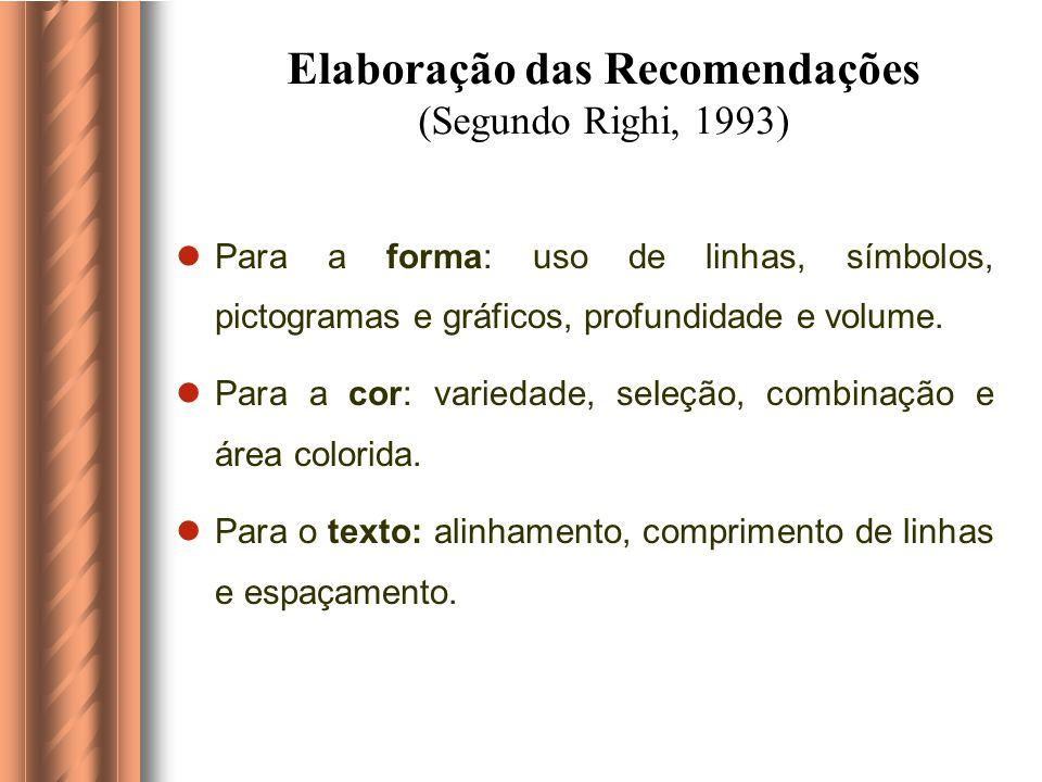 Elaboração das Recomendações (Segundo Righi, 1993) Para a avaliação das recomendações, serão considerados dois componentes básicos dos elementos da interface: forma cor texto e organização espacial.
