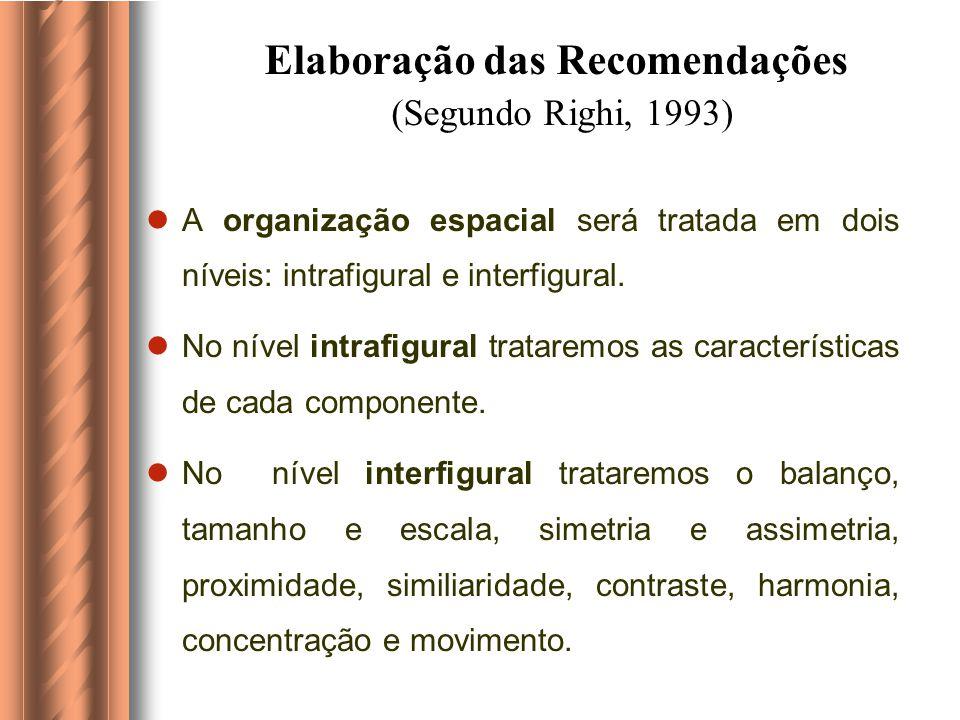 Elaboração das Recomendações (Segundo Righi, 1993) Para a forma: uso de linhas, símbolos, pictogramas e gráficos, profundidade e volume. Para a cor: v