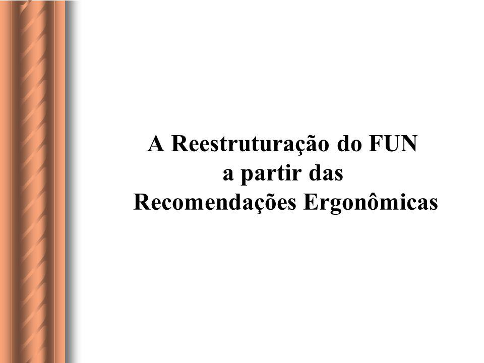 Elaboração das Recomendações (Segundo Righi, 1993) A organização espacial será tratada em dois níveis: intrafigural e interfigural.