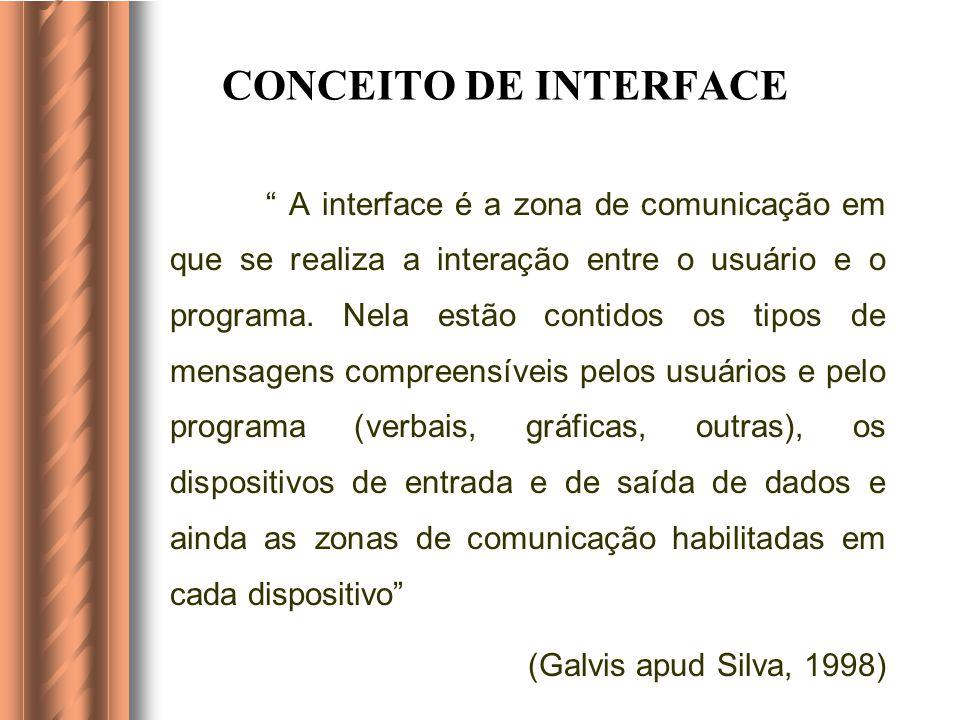 CONCEITOS DE INTERFACE A interface é considerada como concernente a todos os aspectos dos sistemas informatizados, ressaltando que esta não refere-se