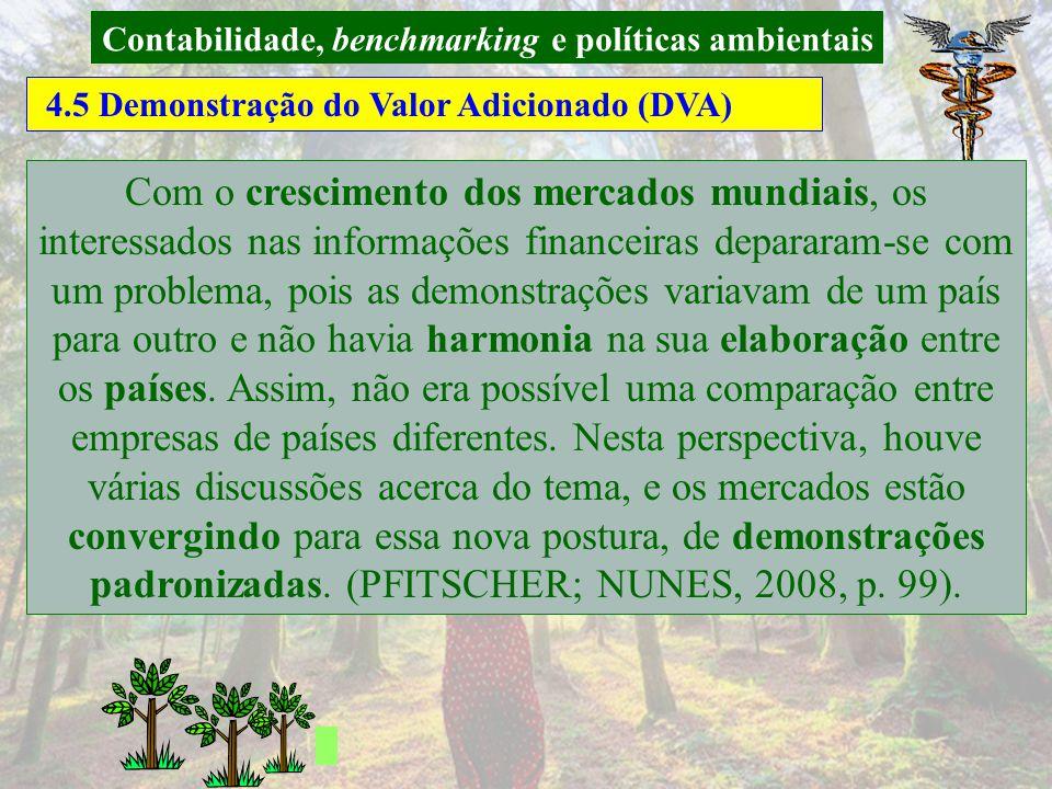 Demonstração do Valor Adicionado (DVA) Após esses estudos, surge a Lei no 11.638 de 2007, e a introdução da DVA tornou-se obrigatória para as sociedad