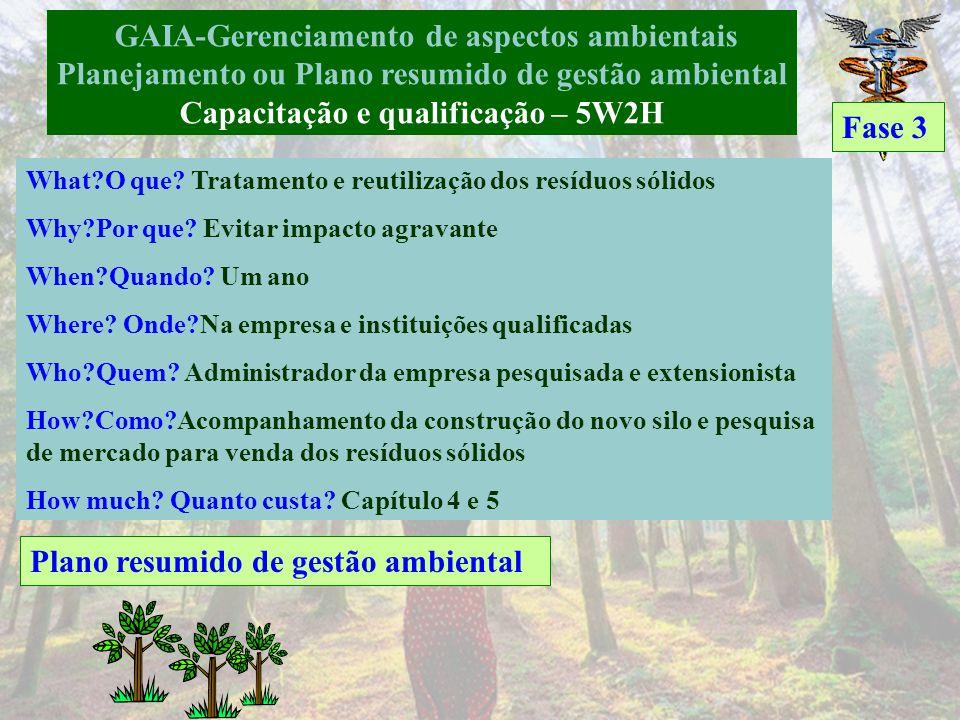 GAIA-Gerenciamento de aspectos ambientais Fases do método- Capacitação e qualificação Fase 3