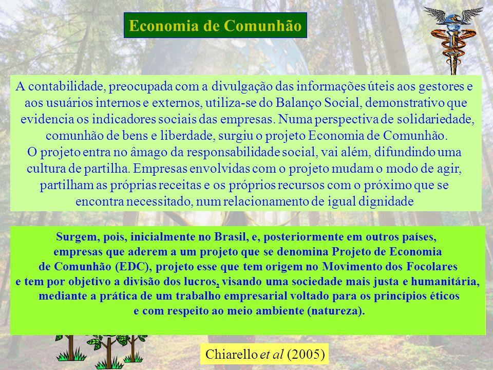 Economia de Comunhão; Indicadores de Gestão Ambiental e de Responsabilidade Social; DVA- Demonstração do Valor Adicionado; Integração de Sistemas de G