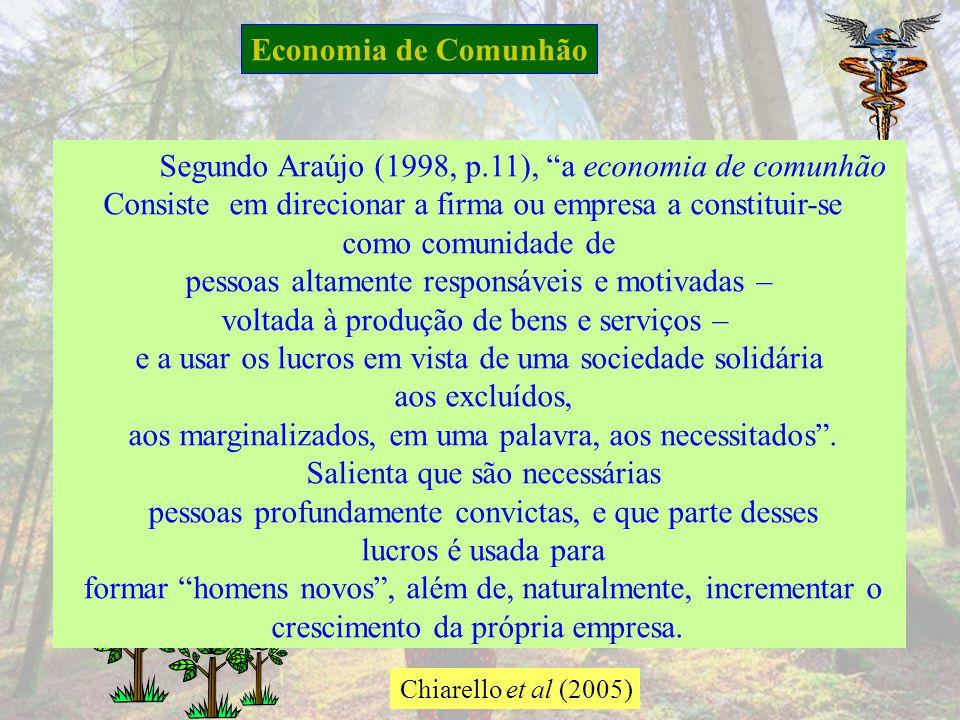 Economia de Comunhão Godoy et al (2007) A contabilidade, preocupada com a divulgação das informações úteis aos gestores e aos usuários internos e exte