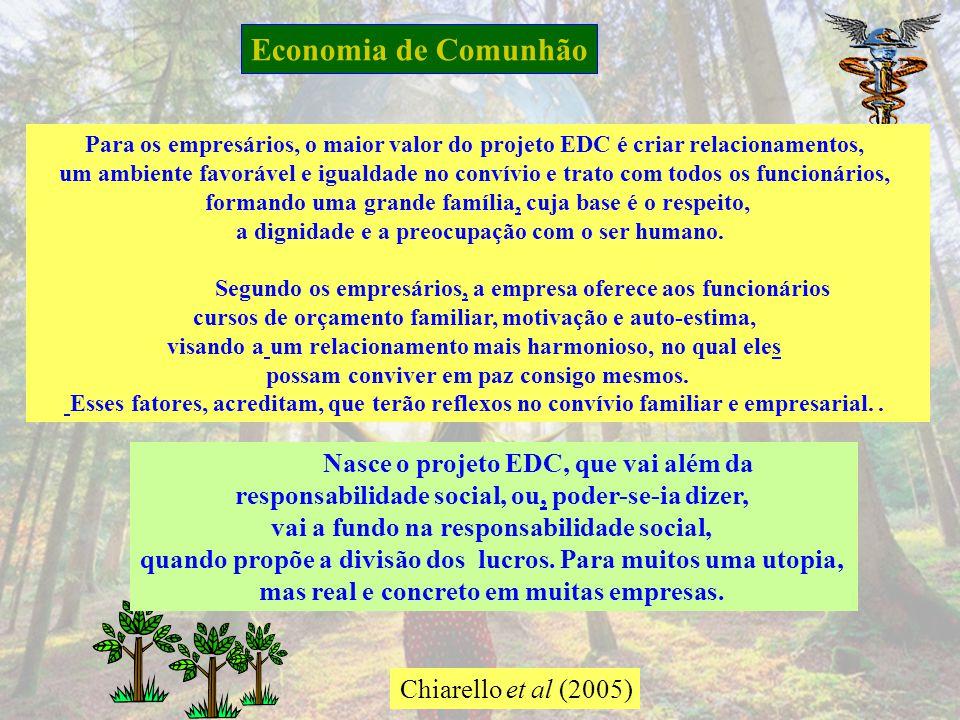 Chiarello et al (2005) Para os empresários, o maior valor do projeto EDC é criar relacionamentos, um ambiente favorável e igualdade no convívio e trato com todos os funcionários, formando uma grande família, cuja base é o respeito, a dignidade e a preocupação com o ser humano.