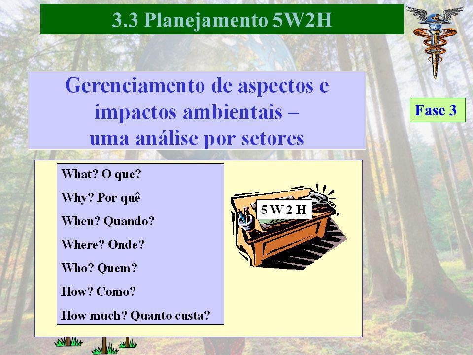Fase 3 5W1H O mais antigo registro encontrado nesse sentido está no Tratado sobre Oratória escrito por Marcus Fabius Quintilianus (entre os anos 30 e