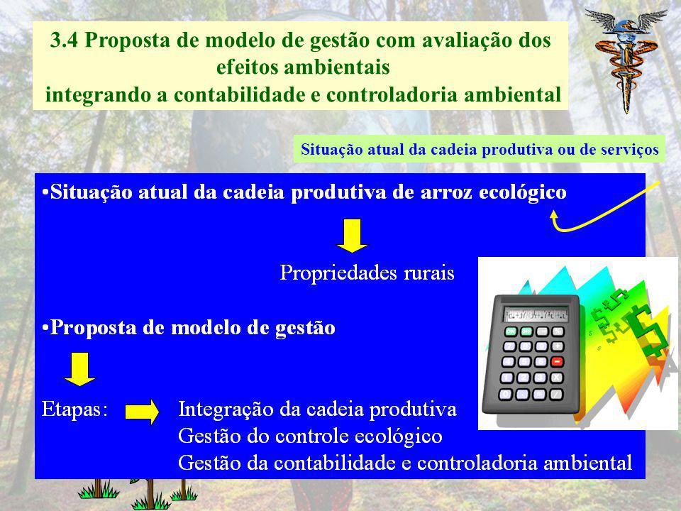 Diferenças dos métodos 1 Sensibilização 2 Conscientização 3 Capacitação ou qualificação. 1 Integração da cadeia produtiva ou de prestação de serviços