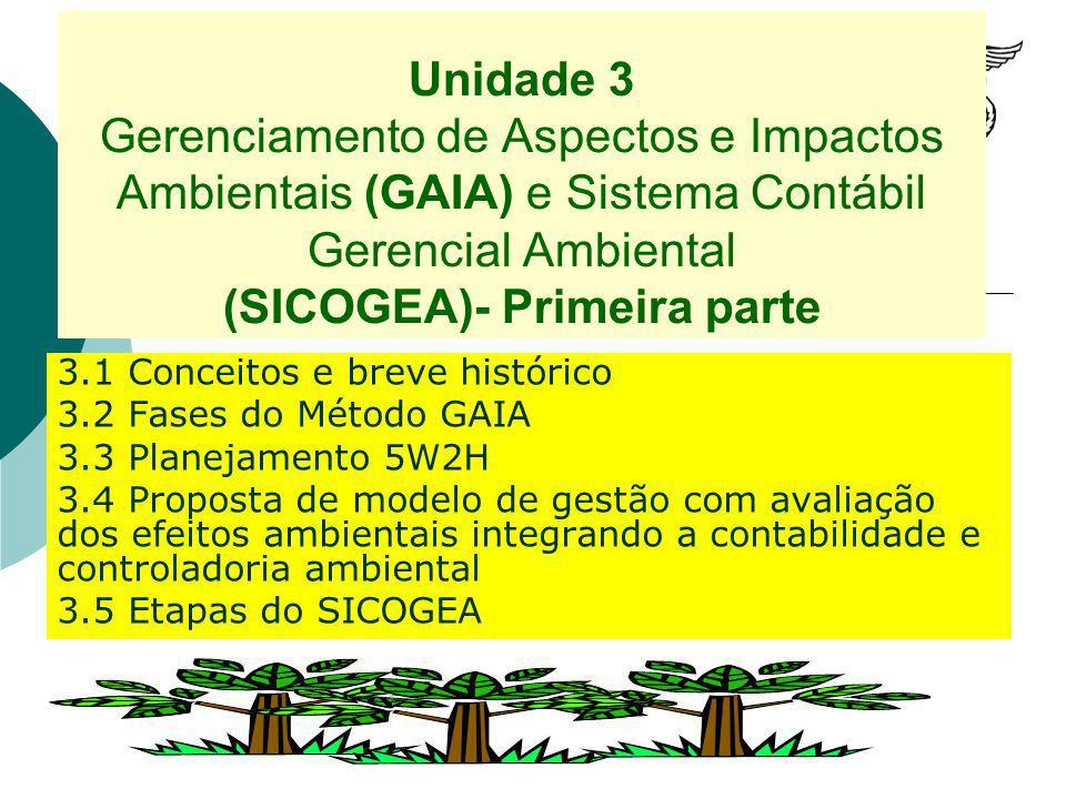 Unidade 3 Gerenciamento de Aspectos e Impactos Ambientais (GAIA) e Sistema Contábil Gerencial Ambiental (SICOGEA)- Primeira parte 3.1 Conceitos e breve histórico 3.2 Fases do Método GAIA 3.3 Planejamento 5W2H 3.4 Proposta de modelo de gestão com avaliação dos efeitos ambientais integrando a contabilidade e controladoria ambiental 3.5 Etapas do SICOGEA