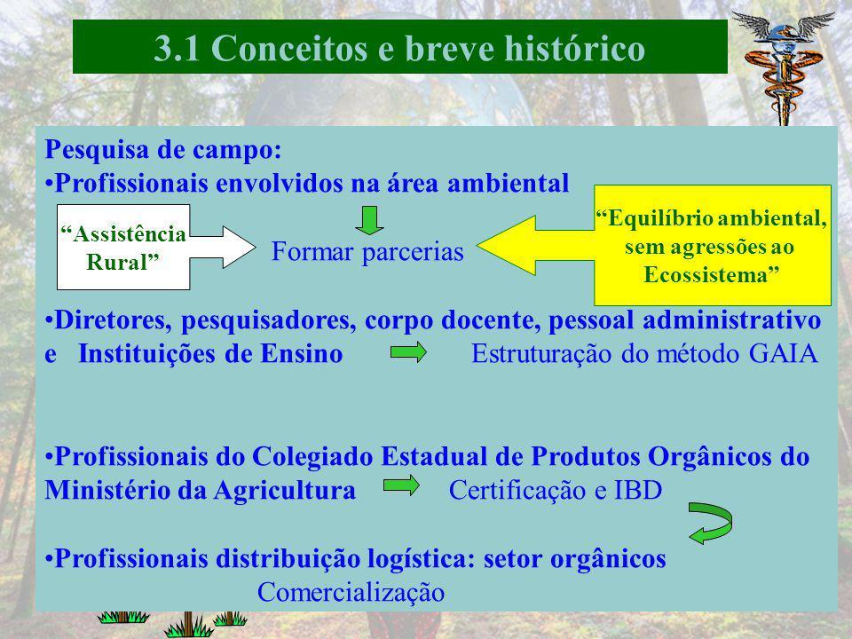 Gestão do controle ecológico 3.5 Etapas do SICOGEA
