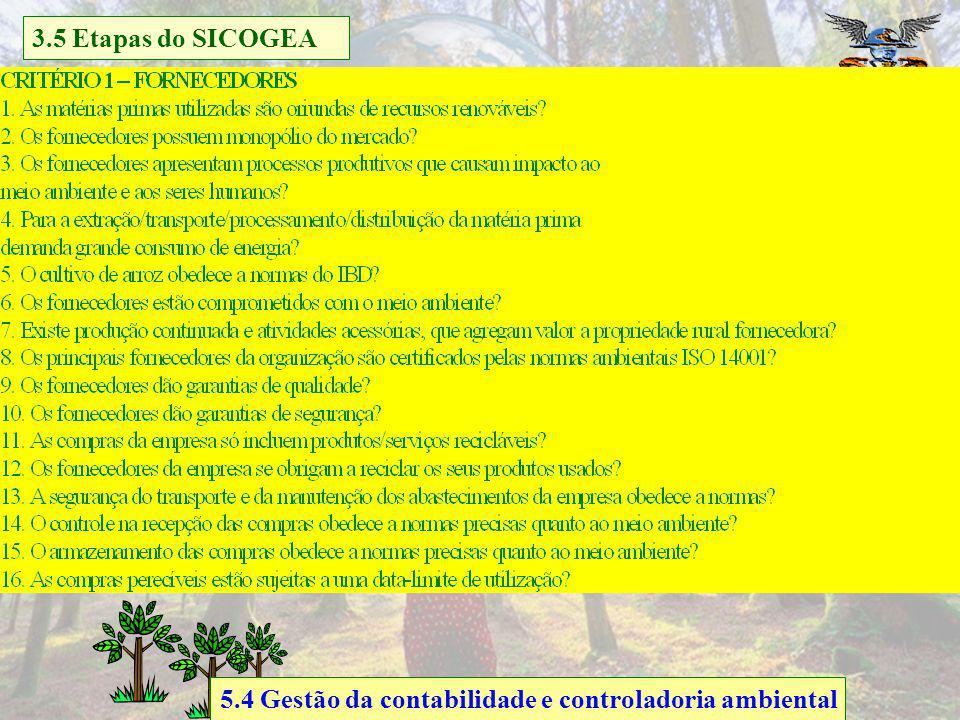 Gestão da contabilidade e controladoria ambiental Informação Empresas rurais caminho até beneficiadora distribuição logística 3.5 Etapas do SICOGEA