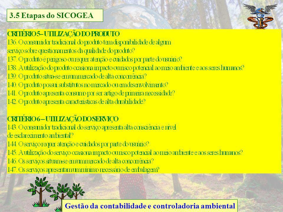 Gestão da contabilidade e controladoria ambiental 3.5 Etapas do SICOGEA