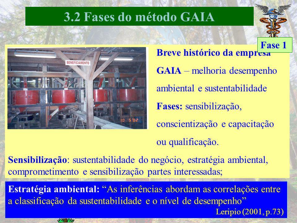 Gestão da contabilidade e controladoria ambiental Reposição Danos ambientais Gastos ambientais Nakao & Vellani, 2003 Alvarez, 1995