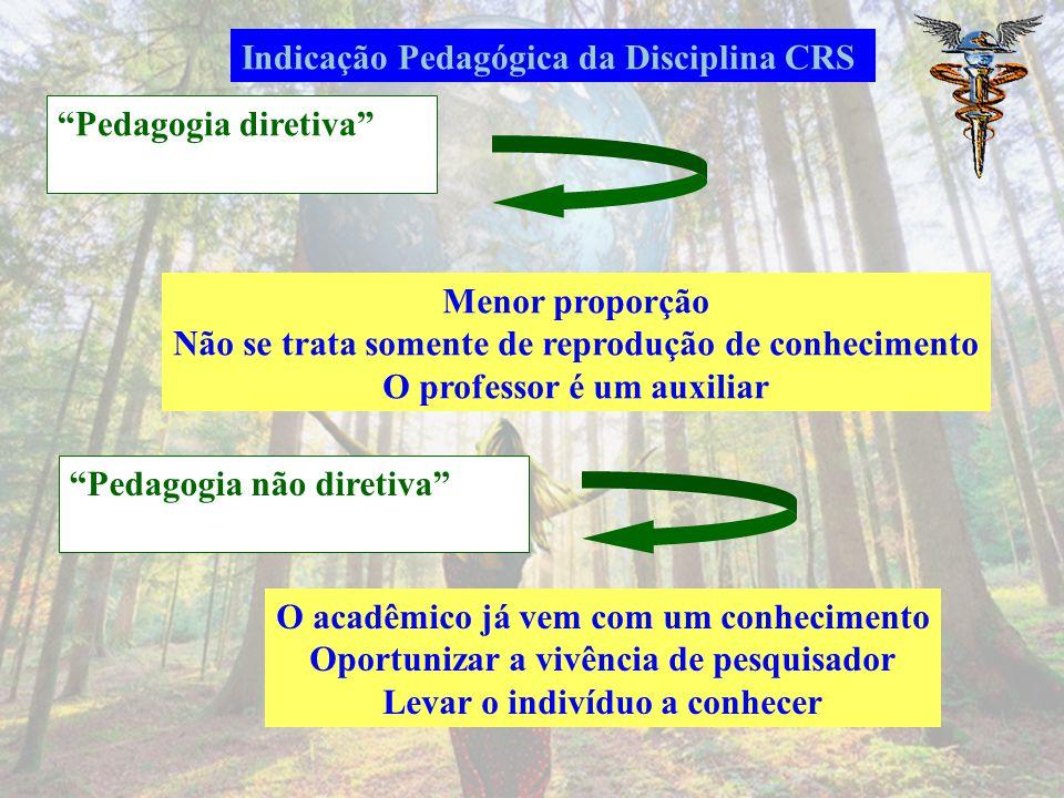 Segunda aula Responsabilidade social e Sustentabilidade CCN-410.002 Dra. Elisete Dahmer Pfitscher Universidade Federal de Santa Catarina Programa de P
