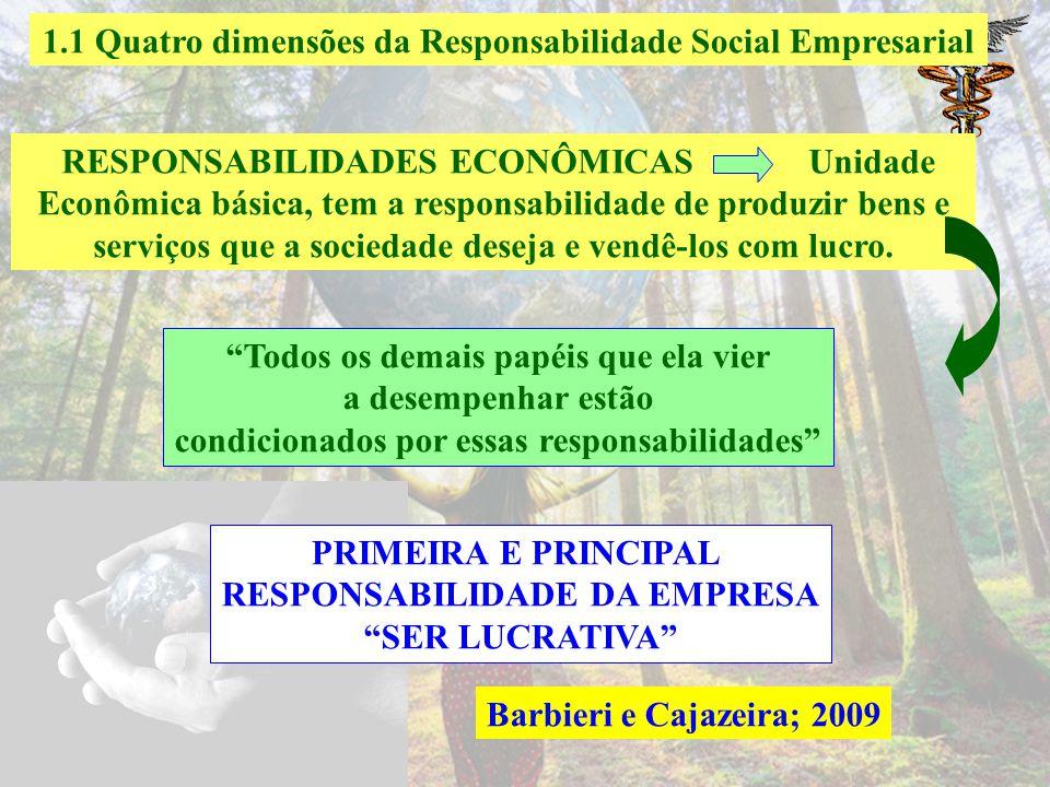 Fonte: Adaptado de Carroll (1991, p.42) apud BARBIERI E CAJAZEIRA ( 2009) Pirâmide de Responsabilidade Social de Carroll Responsabilidades Filantrópic