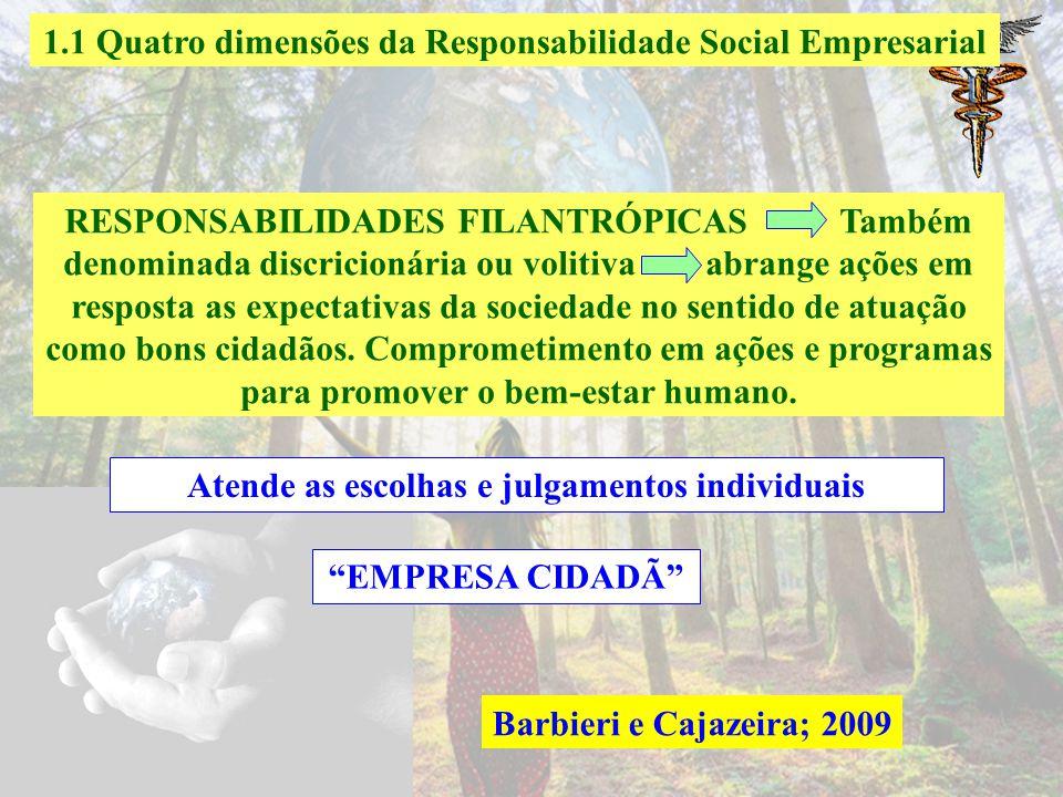 RESPONSABILIDADES ÉTICAS Atender a situações (comportamentos e atividades) não cobertos por leis ou aspectos econômicos do negócio. Barbieri e Cajazei